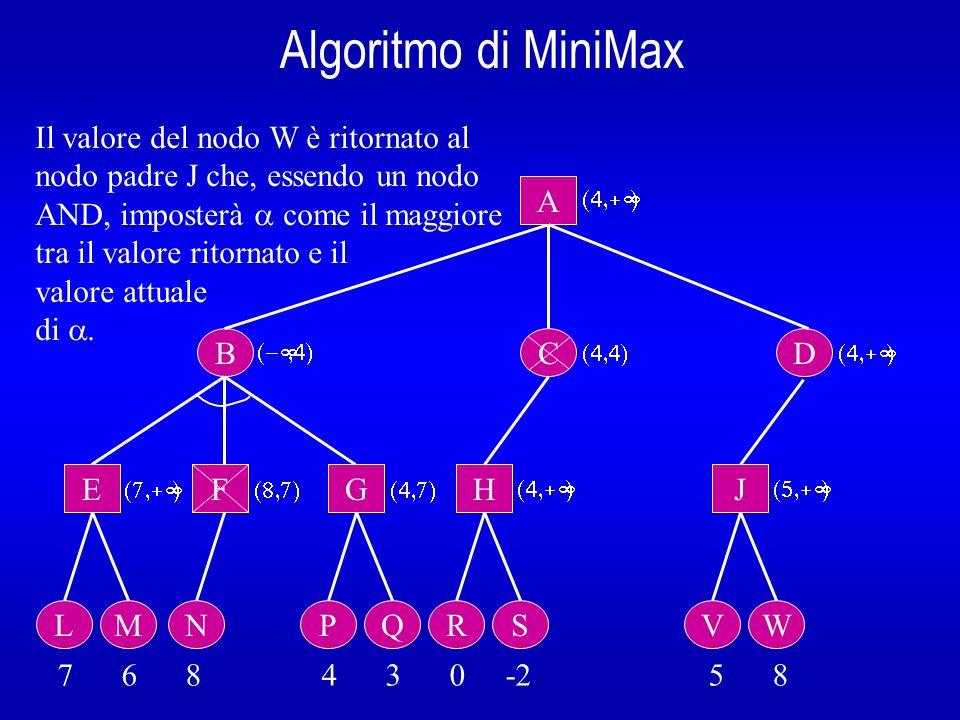 Algoritmo di MiniMax B A E L 7 6 8 4 3 0 -2 5 8  Nodo J: non si può interrompere la ricerca (  <  )  se esiste un altro figlio di J, lo si genera.
