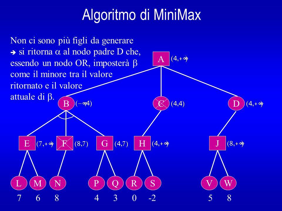 Algoritmo di MiniMax B A E L 7 6 8 4 3 0 -2 5 8  Nodo D: non si può interrompere la ricerca (  <  )  se esiste un altro figlio di D, lo si genera.