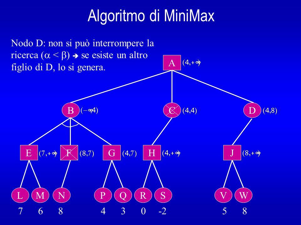 Algoritmo di MiniMax B A E L 7 6 8 4 3 0 -2 5 8  Il nodo K non è un nodo foglia  espansione del nodo K.