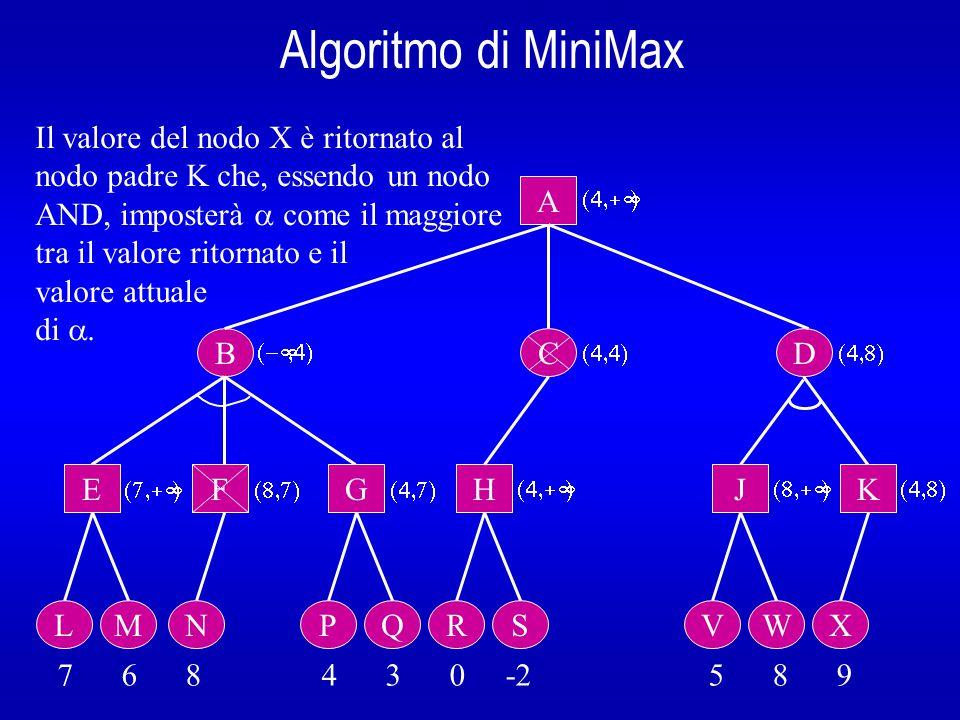 Algoritmo di MiniMax B A E L 7 6 8 4 3 0 -2 5 8 9  Nodo K: si può interrompere la ricerca (   )  si ritorna  al nodo padre D.
