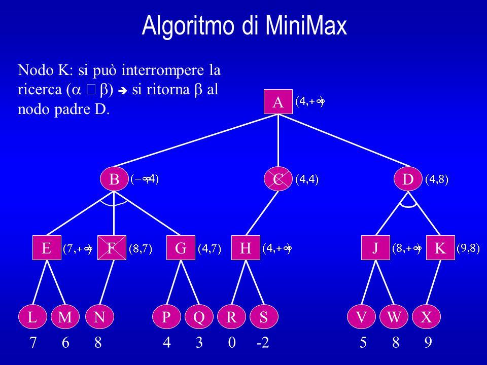 Algoritmo di MiniMax B A E L 7 6 8 4 3 0 -2 5 8 9  Il nodo D, essendo un nodo OR, imposterà  come il minore tra il valore ritornato e il valore attuale di .