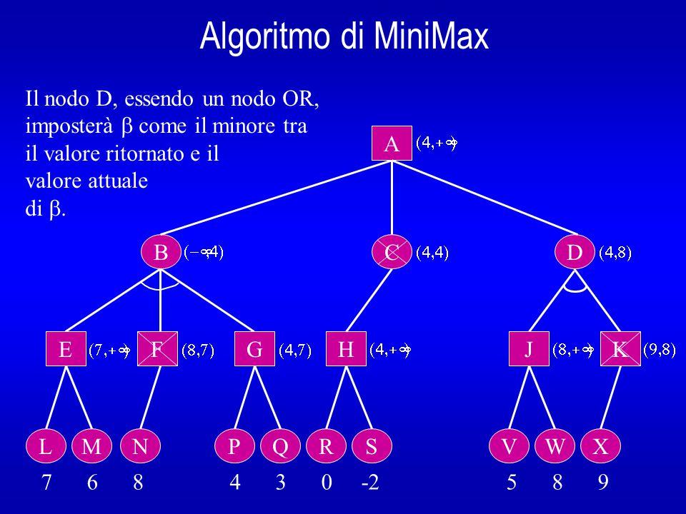 Algoritmo di MiniMax B A E L 7 6 8 4 3 0 -2 5 8 9  Nodo D: non si può interrompere la ricerca (  <  )  se esiste un altro figlio di D, lo si genera.