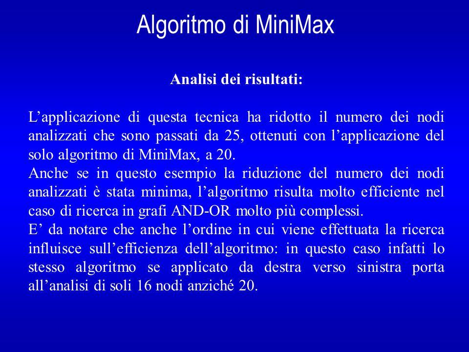 Algoritmo di MiniMax A CB PQTUVWXY D KJIG 4 3 6 2 5 8 9 2       Situazione finale nel caso in cui l'albero è espanso da destra a sinistra.