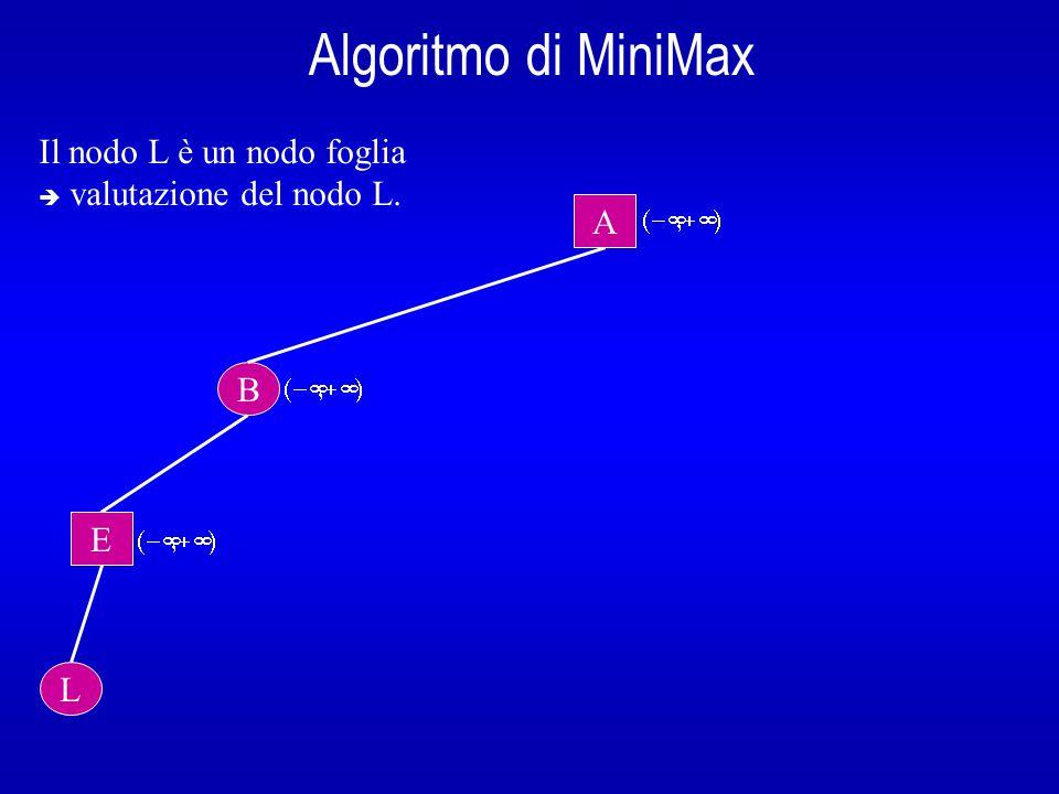 Algoritmo di MiniMax B Il valore del nodo L è ritornato al nodo padre E che, essendo un nodo AND, imposterà  come il maggiore tra il valore ritornato e il valore attuale di .