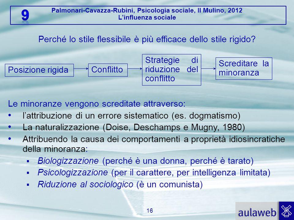 Palmonari-Cavazza-Rubini, Psicologia sociale, Il Mulino, 2012 L'influenza sociale 4.