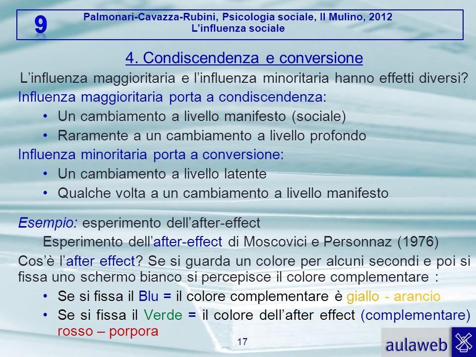 Palmonari-Cavazza-Rubini, Psicologia sociale, Il Mulino, 2012 L'influenza sociale Esperimento dell'After Effect (effetto consecutivo) I Fase: 5 prove in cui coppie di individui danno in privato risposte su: a) Colore della diapositiva (blu) b) Il colore dell'after effect Induzione maggioritaria e minoritaria: il ricercatore dà informazioni su come altri soggetti hanno risposto al questionario: Condizione maggioritaria: 18,2% di questi soggetti aveva risposto blu, 81,8% aveva risposto verde Condizione minoritaria: 81,8% di questi soggetti aveva risposto blu, 18,2% aveva risposto verde II Fase: influenza vera e propria.