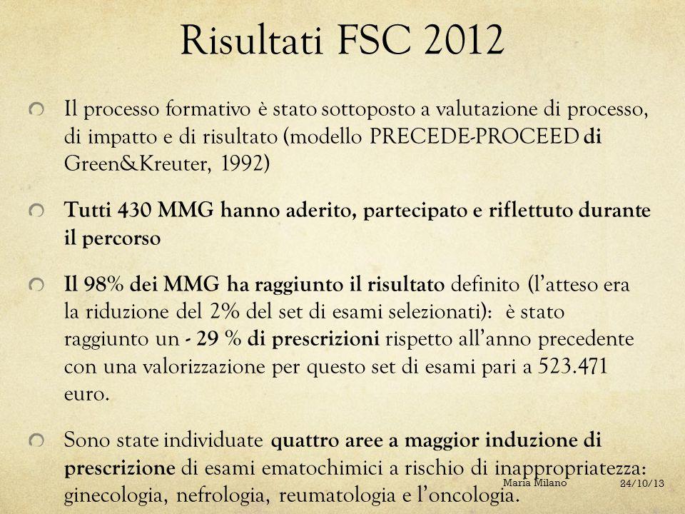 Risultati FSC 2012 In realtà il risultato del progetto finale è stato superiore all'atteso per due ordini di motivi: Economico : effetto domino sul Progetto Aziendale con decremento delle prescrizioni inappropriate pari al 16,6% rispetto al 2011 (pari a 8,9 esami/pz/aa, di cui prescritti dai MMG 6,6, l'atteso era di 10,5), con una v alorizzazione pari a 3.163.960 di euro in 7 mesi reali.