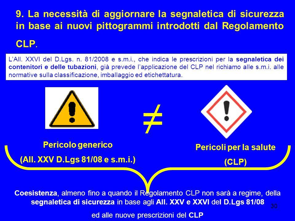 31 Conclusioni D.Lgs 81/08 e s.m.i.
