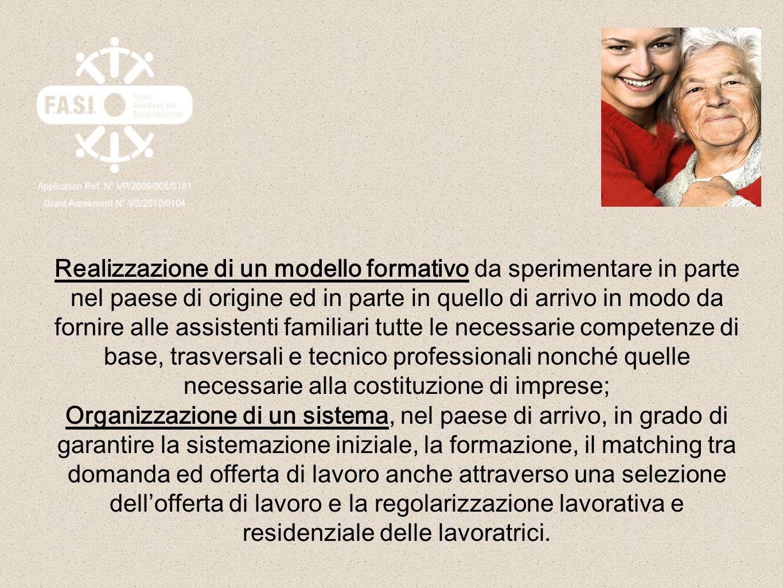 I Partner Cooperativa sociale Nuova Dimensione Consorzio Moltiplica Anofm: National Agency for Employment (Romania) Irecoop Umbria Cooperativa sociale Frontiera Lavoro Iter Innovazione Terziario