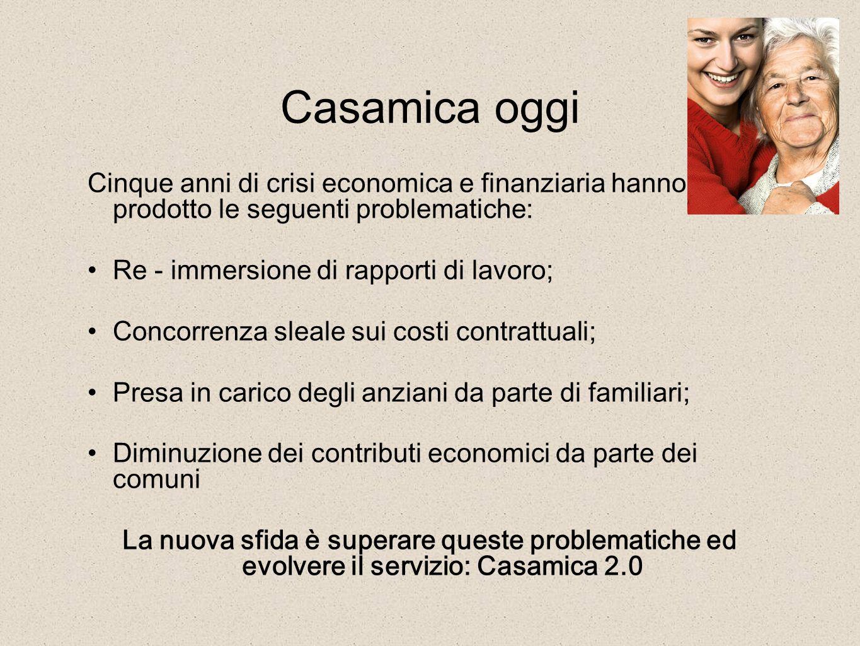 Contatti Giosuè Tassone tassone.g@confcooperative.it Giuseppe Deanseris giuseppeda@nuovadimensione.com GRAZIE