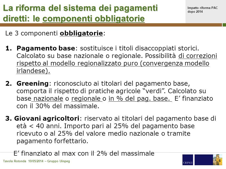 Impatto riforma PAC dopo 2014 Tavola Rotonda 10/05/2014 – Gruppo Uinpeg 11 La riforma del sistema dei pagamenti diretti: le componenti facoltative Le 3 componenti facoltative: 1.Pag.