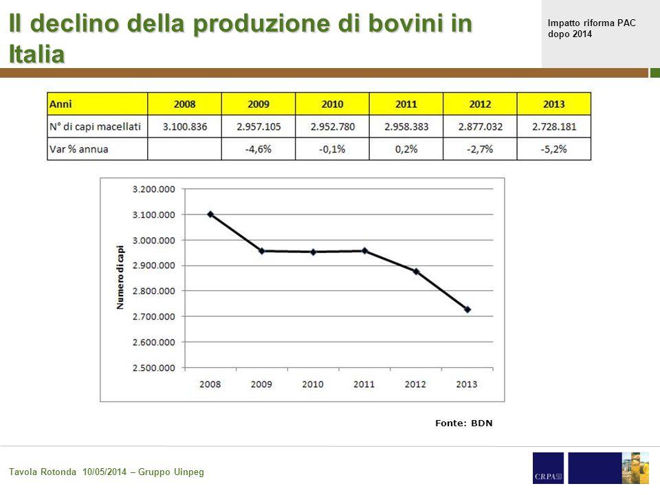 Impatto riforma PAC dopo 2014 Tavola Rotonda 10/05/2014 – Gruppo Uinpeg 3 Il calo delle importazioni di bovini vivi Fonte: BDN