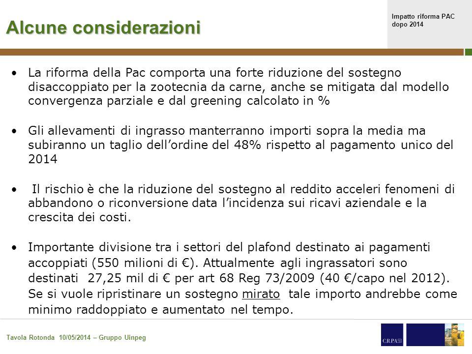 Impact CAP in Italy after 2013 EAAP Nantes 2013: Session 48 Riforma PAC: modelli di pagamento nel 2012 07.06 CAP Seite Source: Modified based on European Commission: Report on the distribution of direct aids to agricultural producers Pagamento Unico Aziendale (PUA) Modello combi statico (misto PUA+pagamenti/ha) Modello combi dinamico (da PUA a pagamento/ha) Modello regionale (pagamento/ha))
