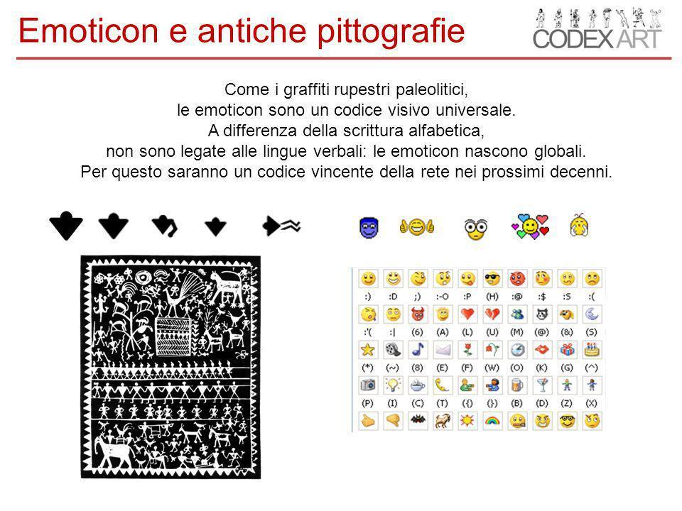 Pittogrammi fotogrammi Videogrammi animazioni scritture mutanti I codici delle Emoticon