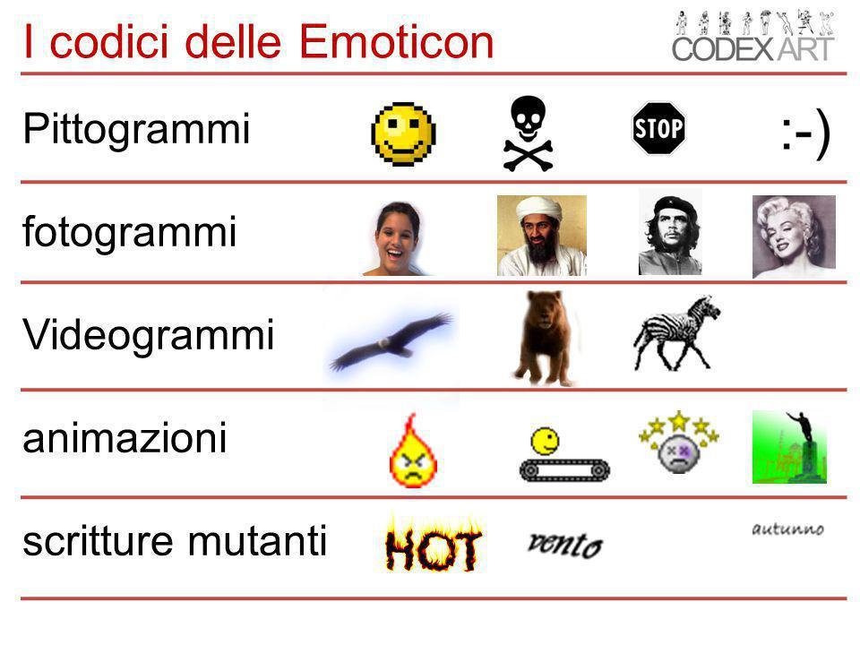 Arte e Emoticon