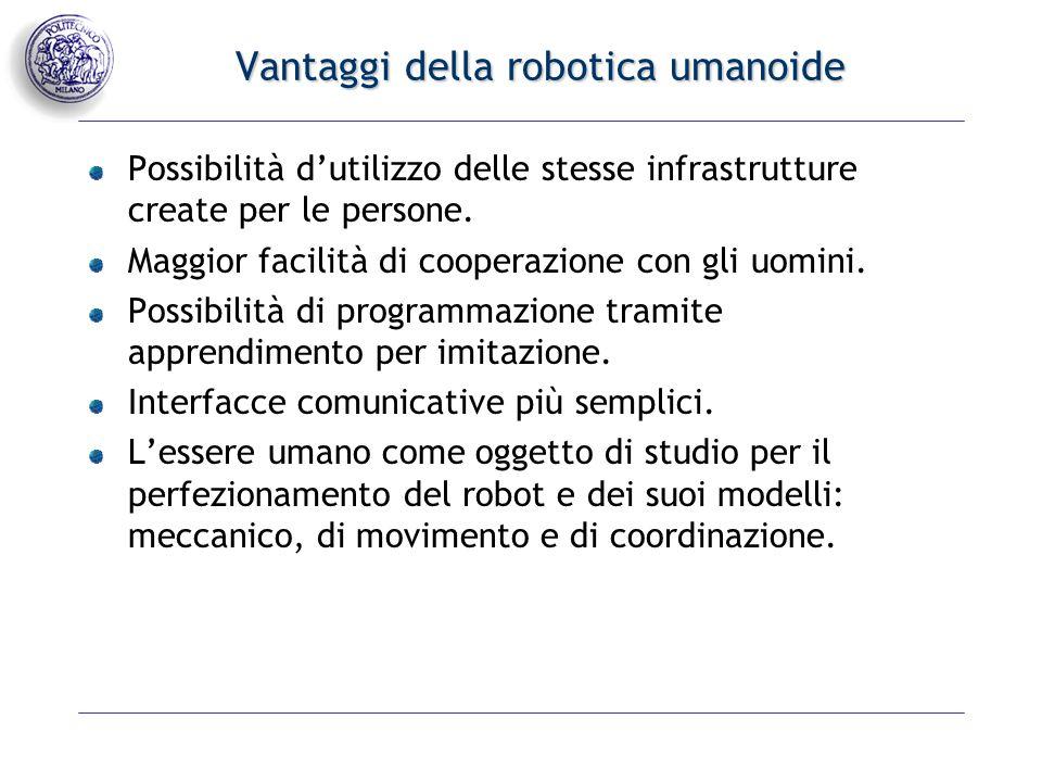 Svantaggi della robotica umanoide.Grande complessità di realizzazione.