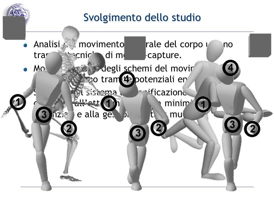 Svolgimento dello studio Identificazione dei comportamenti di movimento.
