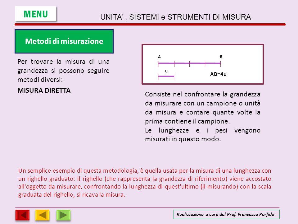 Per trovare la misura di una grandezza si possono seguire metodi diversi: MISURA INDIRETTA Si ottiene con il calcolo.