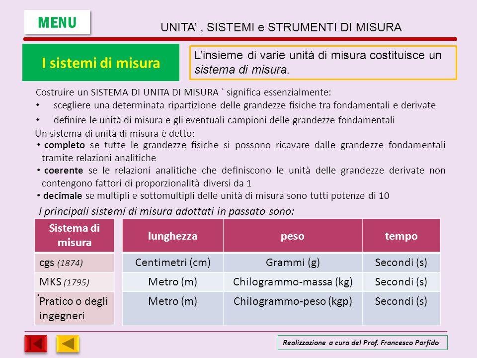UNITA', SISTEMI e STRUMENTI DI MISURA IL SISTEMA INTERNAZIONALE MENU entra Realizzazione a cura del Prof.