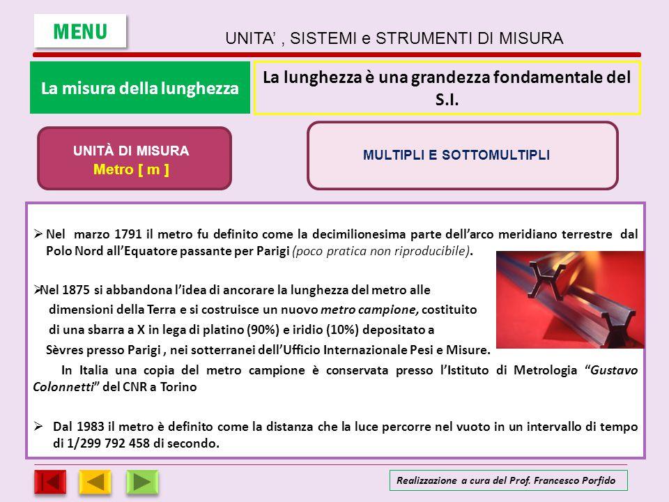 NomeSimboloValore numerico chilometrokm1000 ettometrohm100 decametrodam10 metrom1 decimetrodm0,1 centimetrocm0,01 millimetromm0,001 S I M O L T I P L I C A P E R 1 0 S I D I V I D E P E R 1 0 Multipli e sottomultipli del metro MENU UNITA', SISTEMI e STRUMENTI DI MISURA Realizzazione a cura del Prof.