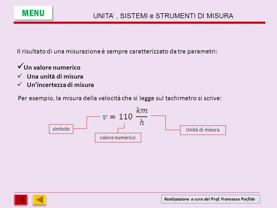 UNITA', SISTEMI e STRUMENTI DI MISURA DEFINIZIONE OPERATIVA MENU entra Realizzazione a cura del Prof.