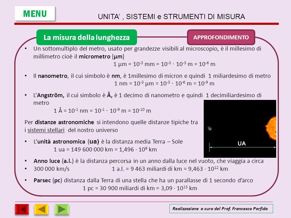 La storia del metro La misura della lunghezza MENU UNITA', SISTEMI e STRUMENTI DI MISURA Realizzazione a cura del Prof.