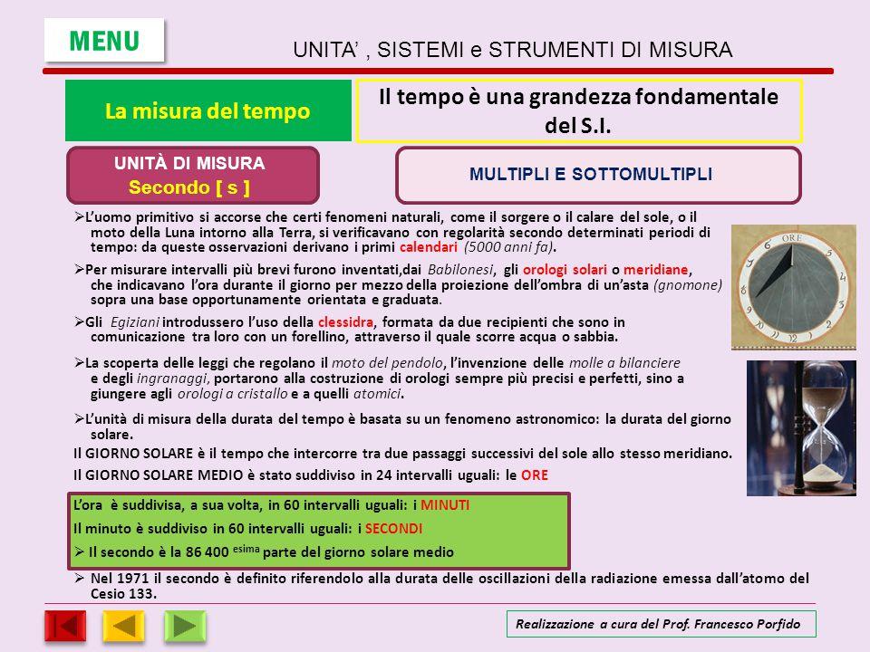 NomeSimboloValore numerico anno1 anno = 365 d giornod1 d = 24 h orah1 h = 60 min minutomin1 min = 60 s secondos1 decimo di secondods0,1 centesimo di secondocs0,01 millesimo di secondoms0,001 S I M O L T I P L I C A S I D I V I D E MENU UNITA', SISTEMI e STRUMENTI DI MISURA Realizzazione a cura del Prof.
