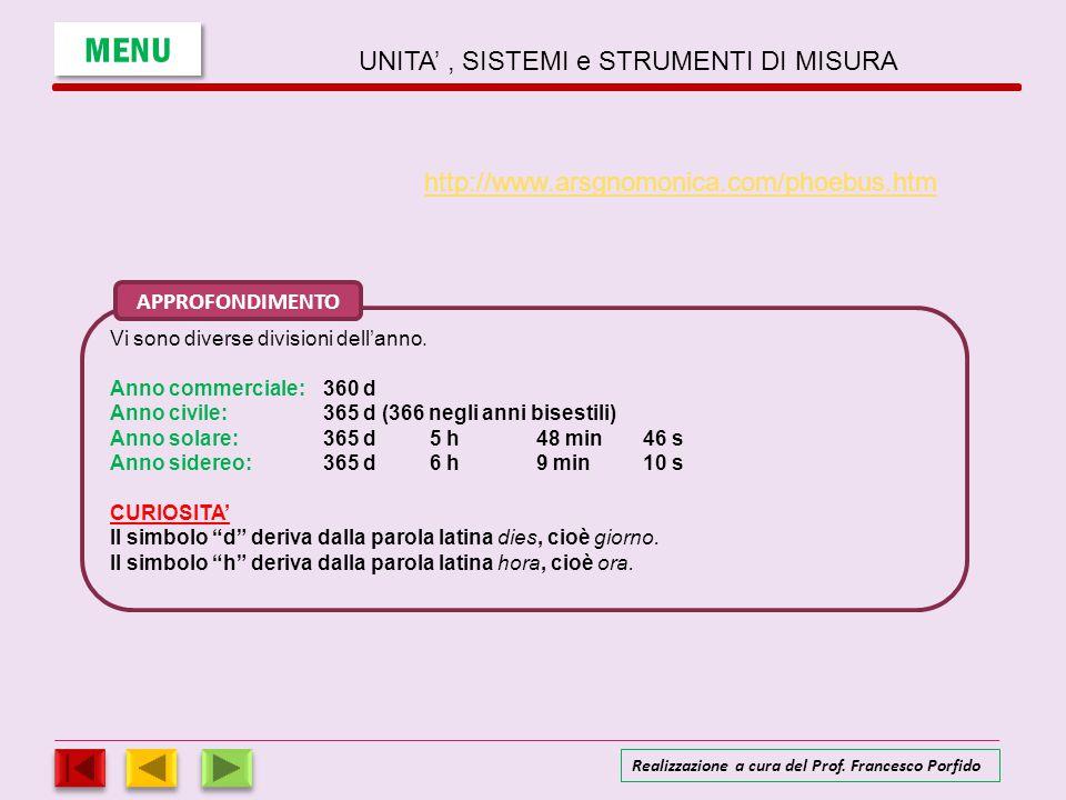 La storia del calendario La misura del tempo MENU UNITA', SISTEMI e STRUMENTI DI MISURA Realizzazione a cura del Prof.