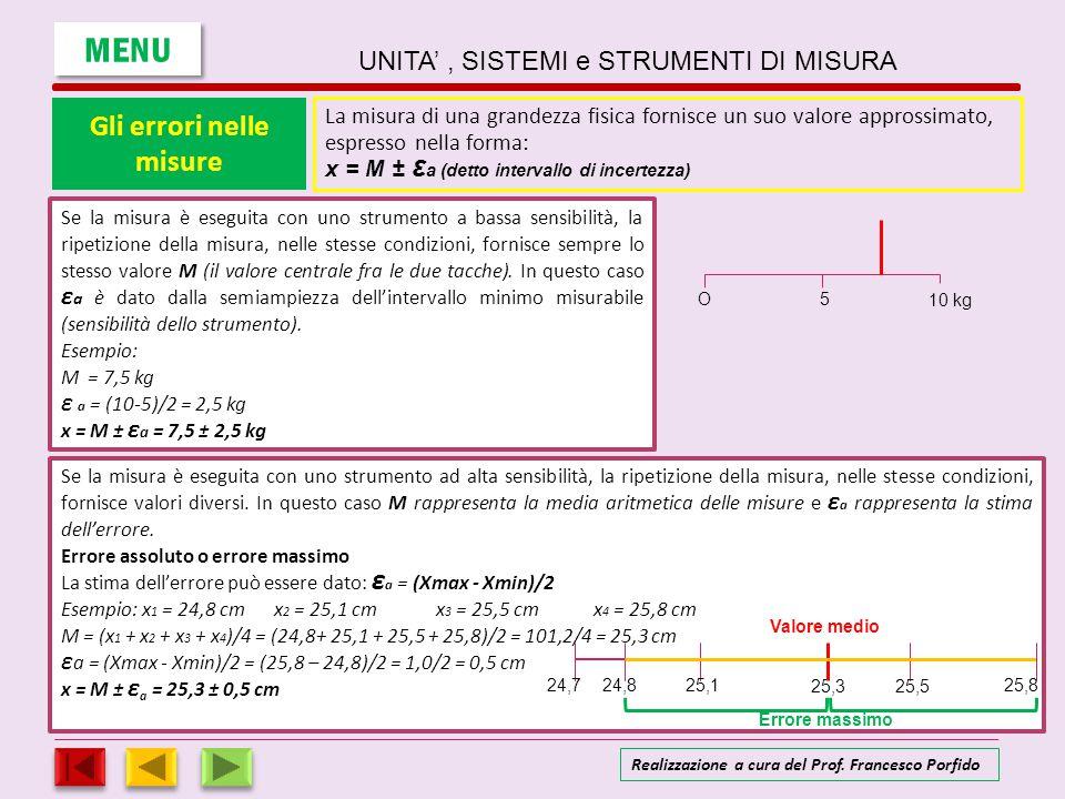 Gli errori nelle misure Osserviamo le seguenti tre misure: x 1 = 23,5 ± 0,5 mx 2 = 10,4 ± 0,5 mx 3 = 5,3 ± 0,5 m Errore relativo ed errore percentuale Appare chiaro che un errore di 0,5 m su una misura di 5,3 m è più grave di un errore di 0,5 m su una di 23,5 metri.