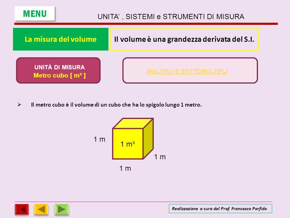 NomeSimboloValore numerico chilometro cubokm³1 000 000 000 ettometro cubohm³1 000 000 decametro cubodam³1 000 metro cubom³1 decimetro cubodm³0,001 centimetro cubocm³0,000001 millimetro cubomm³0,000000001 S I M O L T I P L I C A P E R 1 0 0 0 S I D I V I D E P E R 1 0 0 0 MENU UNITA', SISTEMI e STRUMENTI DI MISURA Realizzazione a cura del Prof.