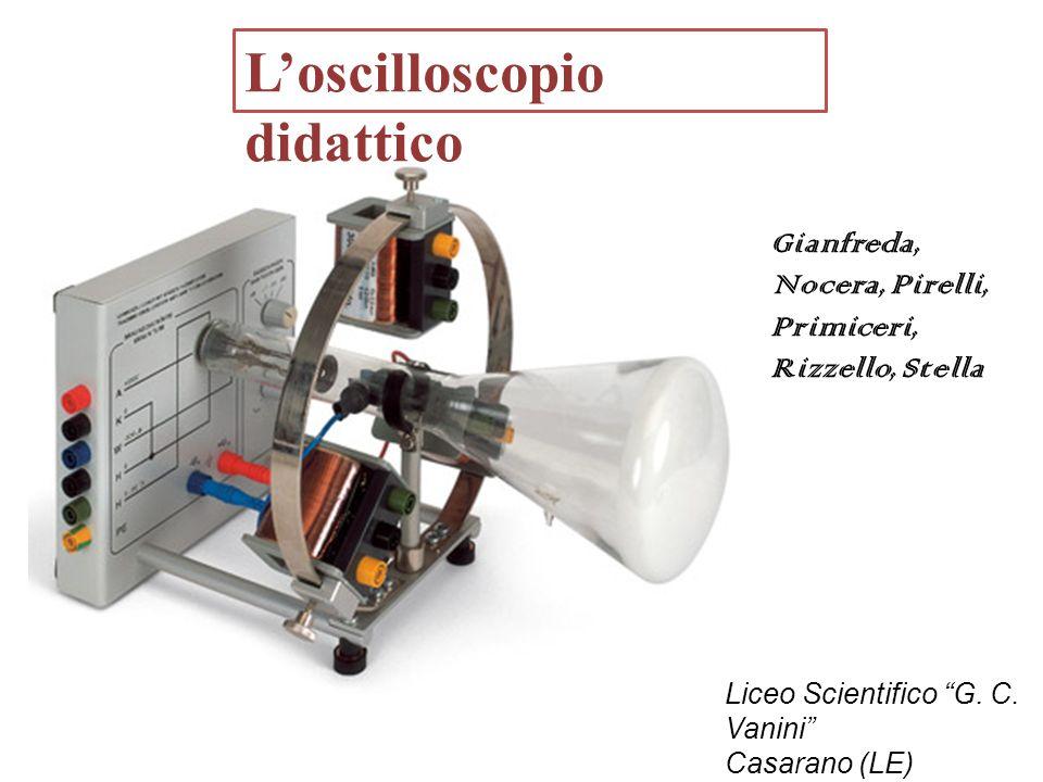 Grazie all'oscilloscopio è possibile dimostrare la deflessione di un fascio di elettroni in campi elettrici e magnetici, deflessione applicata anche nei televisori o negli oscilloscopi per la tecnica di misurazione.