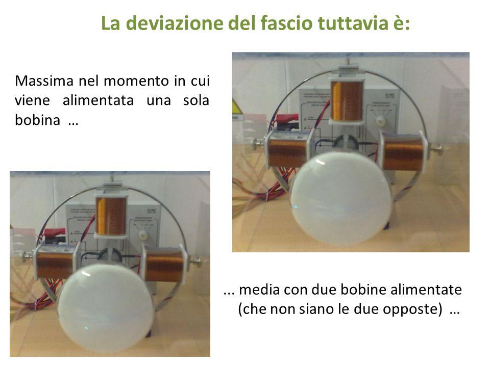 … minima con tutte e tre le bobine attive … … e infine nulla con le due bobine opposte in funzione.