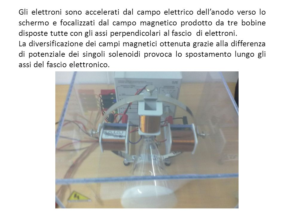 Il generatore di corrente elettrica fornisce una differenza di potenziale all'oscilloscopio.