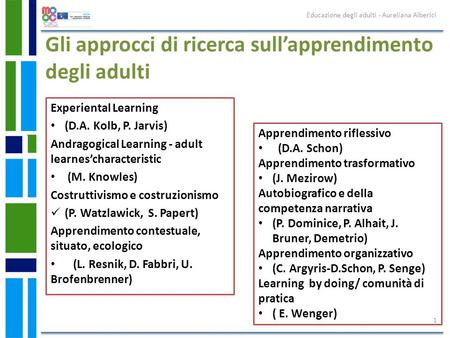Gli approcci di ricerca sull'apprendimento degli adulti Experiental Learning (D.A. Kolb, P. Jarvis) Andragogical Learning - adult learnes'characteristic.