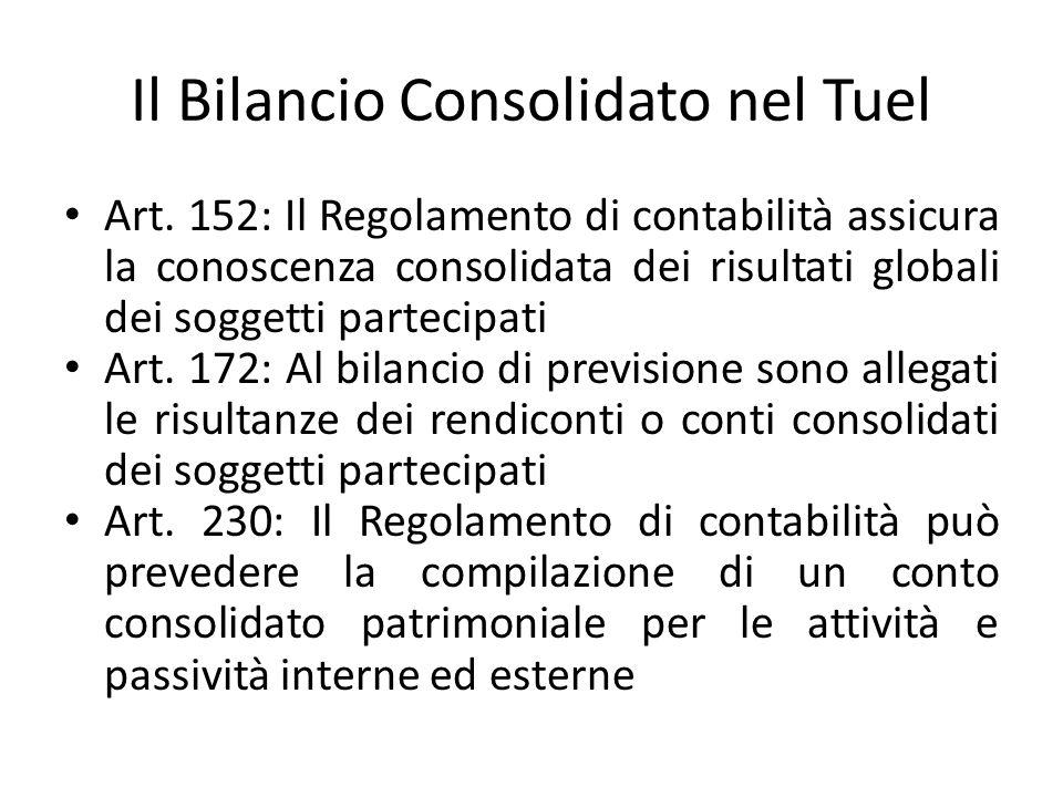 Il Bilancio Consolidato nel Tuel Art.147 quater: …..