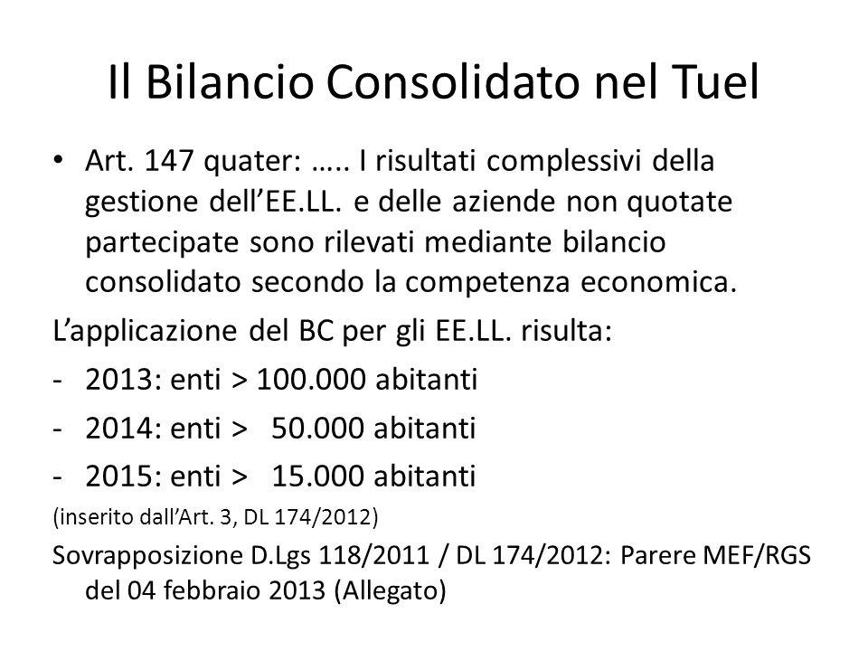 Area di Consolidamento Principi contabili IPSAS 6 (Controllo) IPSAS 7 (Collegamento) IPSAS 8 (Controllo Congiunto) PECL 4 (Osservatorio) DPCM 28/12/2011 Principio n.