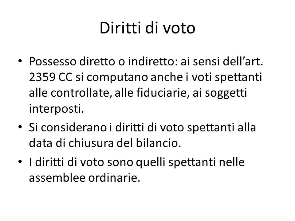 Computo dei diritti di voto Legami diretti Legami indiretti Legami reciproci: Può non esserci controllo di diritto ma di fatto che va dimostrato Legami circolari