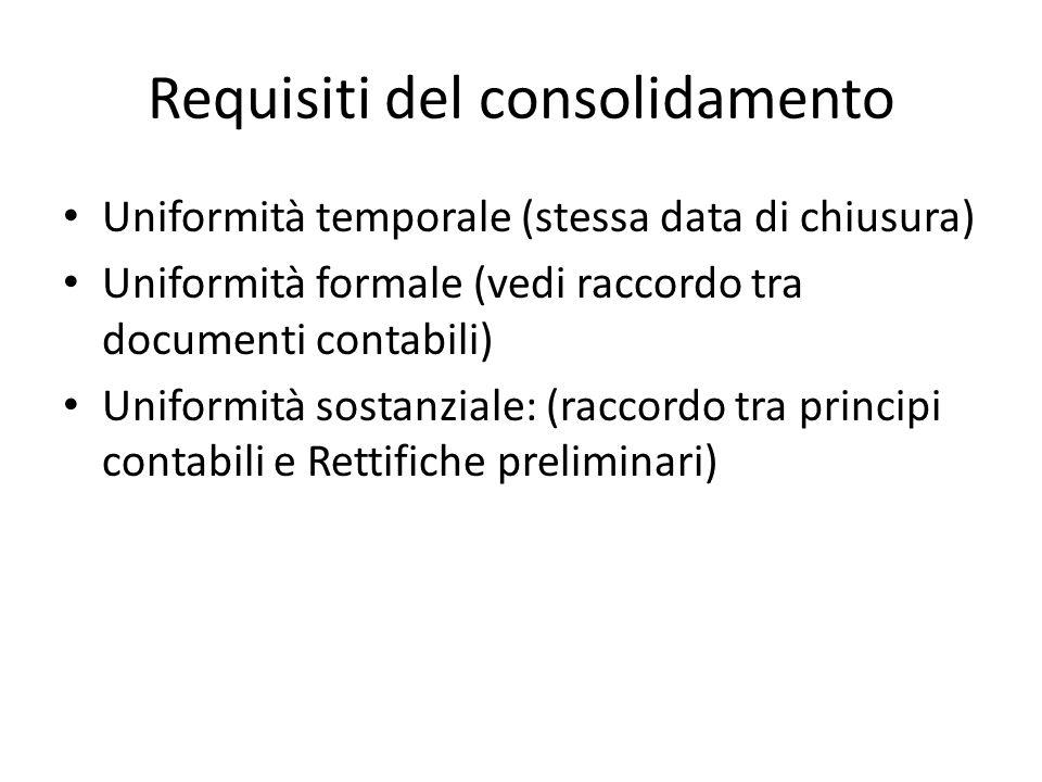 Operazioni infragruppo Necessità di riorganizzazione EE.LL.