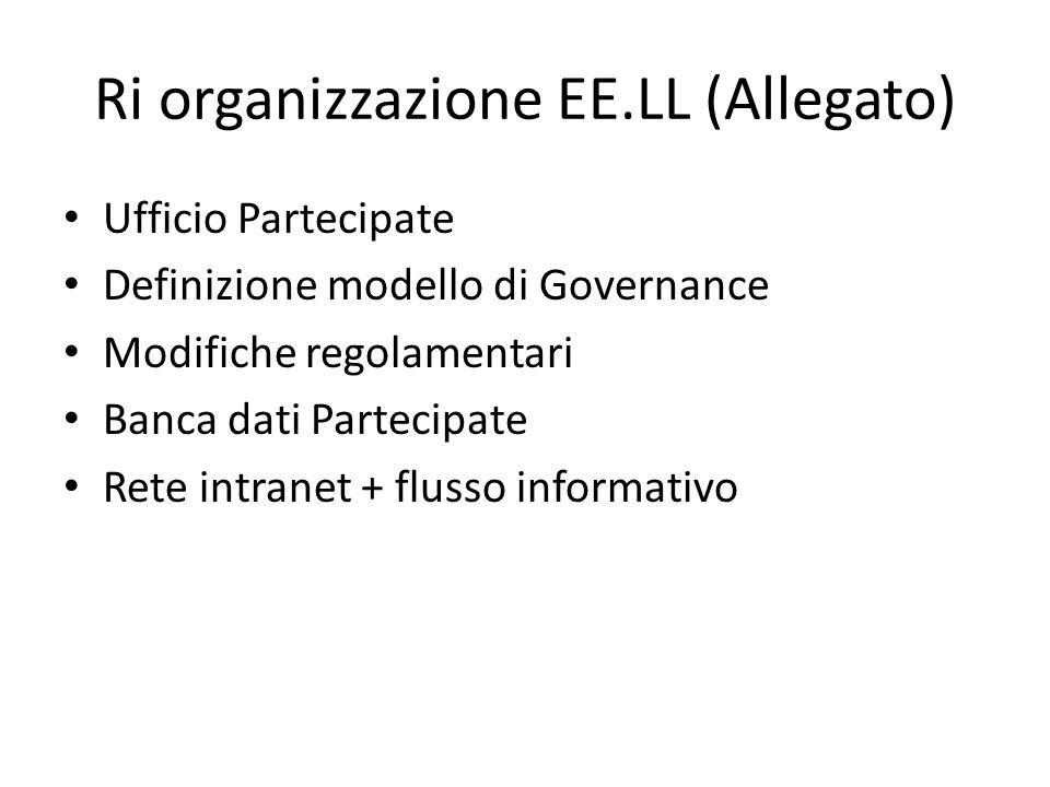 Importante Responsabilità dei conti Responsabilità dell'aggregazione contabile Art.