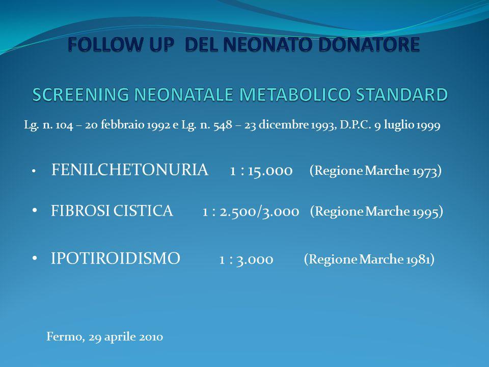 Fermo, 29 aprile 2010 solo Regione Toscana 1 TEST 40 MALATTIE METABOLICHE Tandem Mass Spettrometria Aminoacidopatie, acidurie organiche, difetti del ciclo dell'urea, difetti della beta ossidazione degli acidi grassi, malattie lisosomiali Multiplex Testing