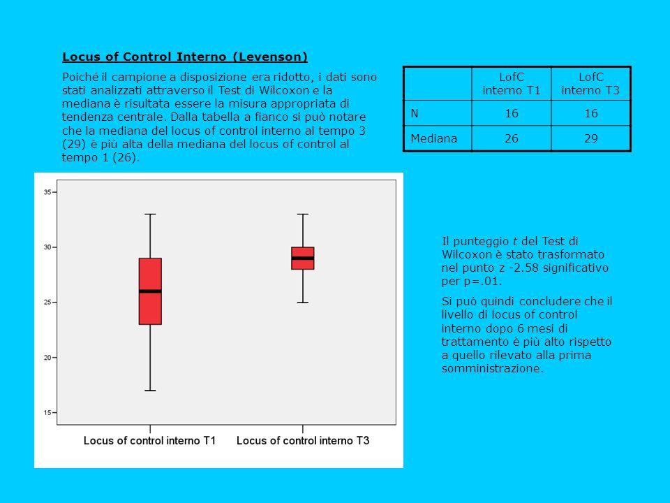 È stata condotta una regressione multipla gerarchica per indagare l'ammontare della varianza delle diverse variabili intervenienti sui punteggi del Locus of control determinato dal caso/fortuna dopo 6 mesi (tempo 3).