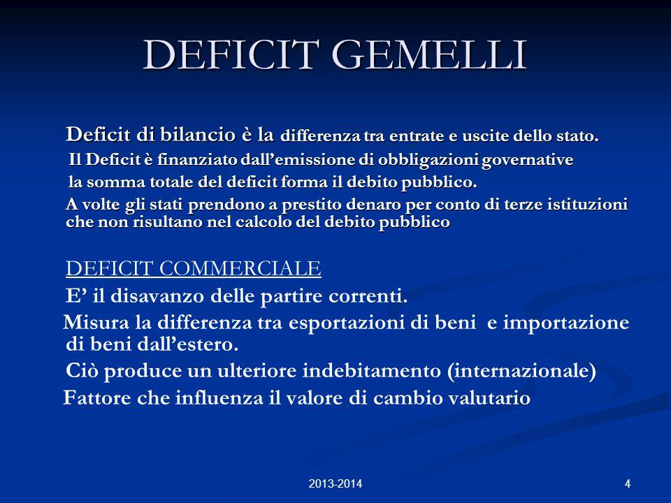 5 Nell'esperienza economica si è visto che: Il deficit diventa un grave problema se: è inferiore all'incremento del deficit La crescita economica è inferiore all'incremento del deficit Se al deficit … si aggiunge un elevato deficit della bilancia commerciale.