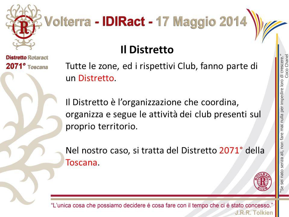 I Distretti italiani