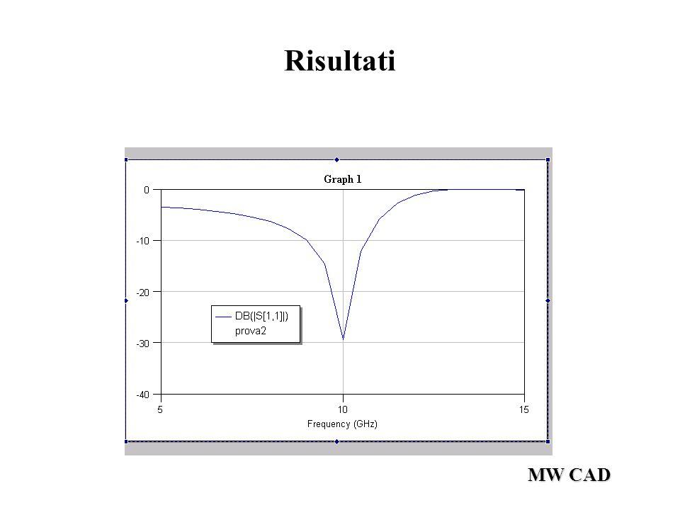 MW CAD + MTEE