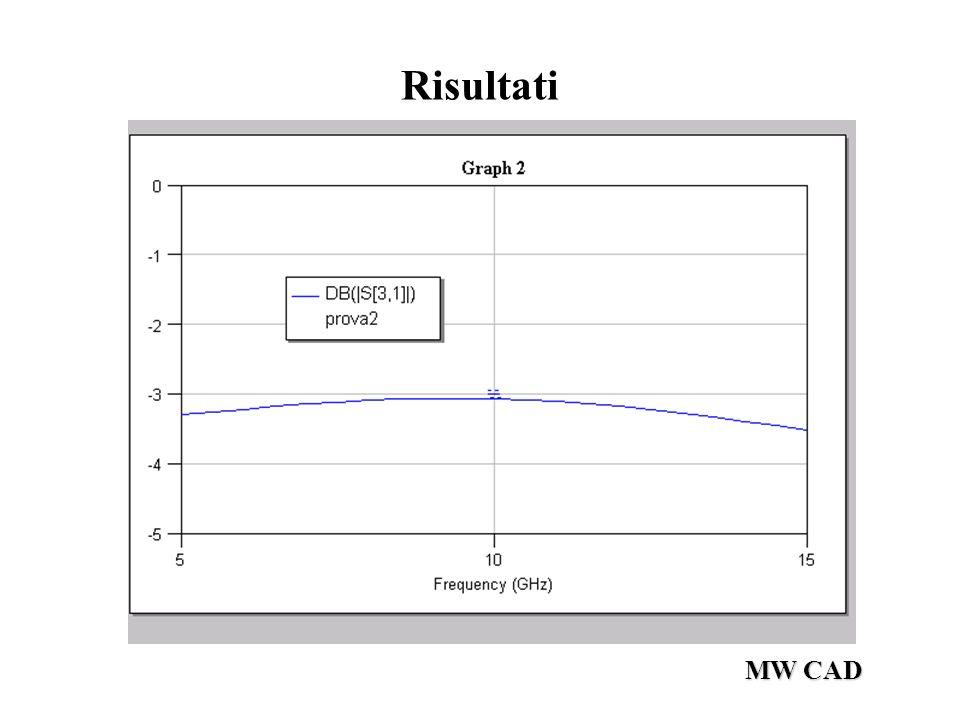 MW CAD Risultati ottimizzati