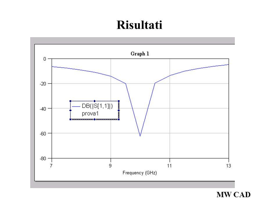 MW CAD Reattivo Parallelo con Stub Z 01 =50   l   64.53 