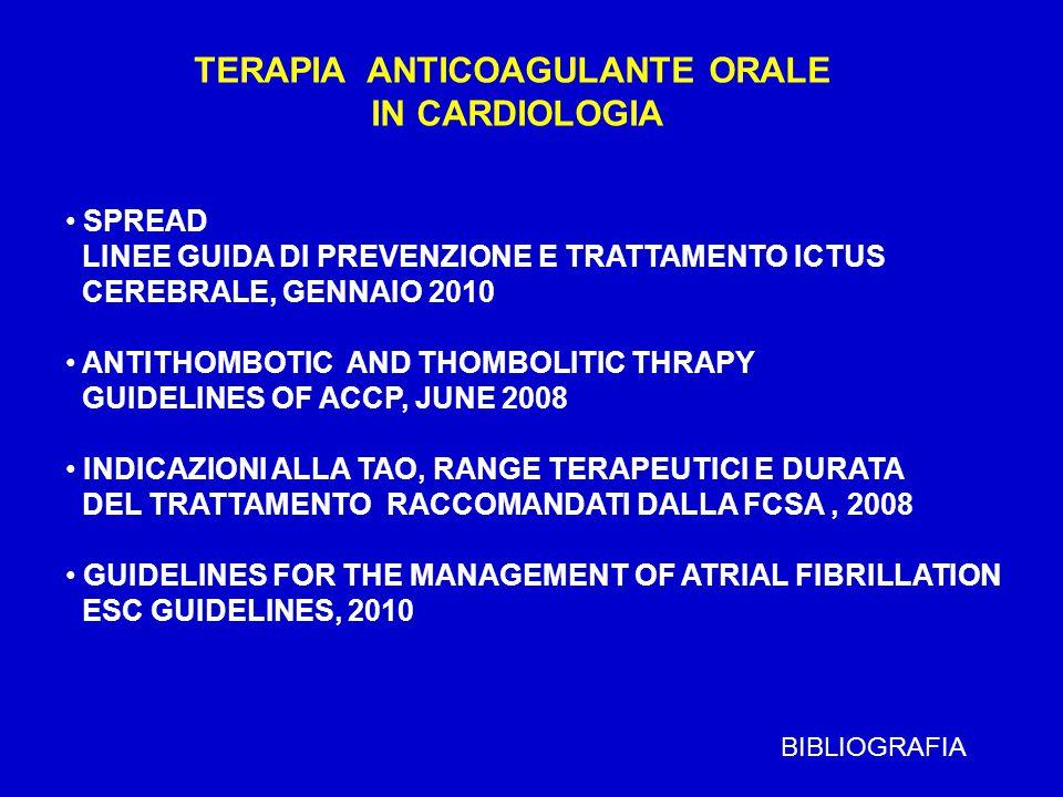 PROTESI VALVOLARI CARDIACHE - Protesi in sede aortica (bileaflet o tliting disch) con atrio sinistro normale e ritmo sinusale: Target INR 2.5 ( grado 1b) - Protesi in sede mitralica: Target INR 3.0 (grado 1b) - Singolo o doppia protesi e fattori di rischio cardioembolico addizionale: Target INR 3.0 (grado 1B) - Protesi valvolare con embolismo sistemico nonostante terapia anticoagulante orale a dosi appropriate: Associazione TAO e dipiridamolo 400 mg/die o ASA 100 mg/die (grado 2C) Non associare ASA a pazienti ad alto rischio emorragico come emorragie gastroenteriche o di età > 80 anni (grado 2C) PROTESI MECCANICHE:
