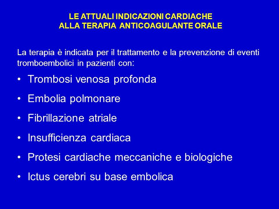 Malattie del sistema cardiocircolatorio 43% Suicidi ed incidenti 5% Altre cause 20% Cancro 26% Malattie del sistema respiratorio 6% DATI DI MORTALITA': UNIONE EUROPEA