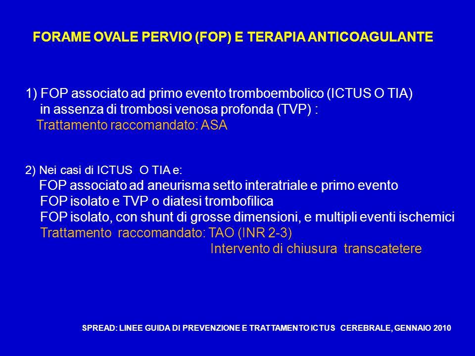 TREATMENT OF ACUTE PULMONARY EMBOLISM Agnelli G, Becattini C. N Engl J Med 2010;363:266-274