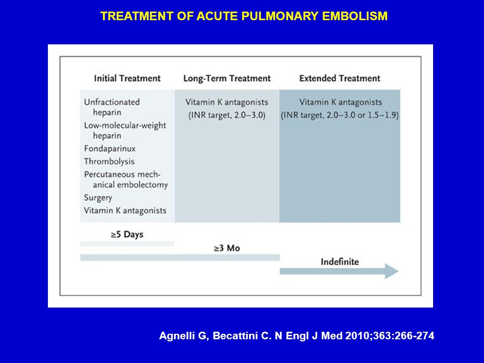 FIRST DIAGNOSED EPISODE OF ATRIAL FIBRILLATION Paroxysmal (usually <48 h) Persistent (>7 days or requires CV Long-standing Persistent (>1 year) Permanent (accepted) Guidelines for the management of atrial fibrillation, ESC 2010